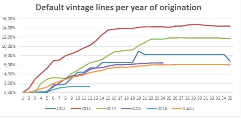 default-vintage-lines