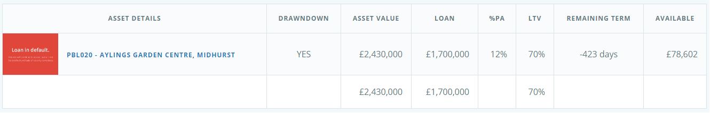 Saving Stream Loan in Default