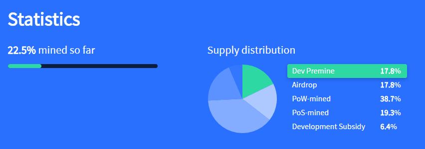 deCRED stats