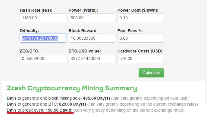 Is zcash worth mining - Portfolio protection