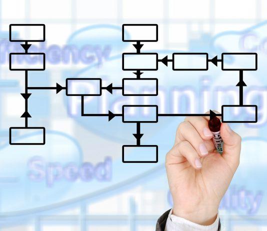 Startups Client Management Process